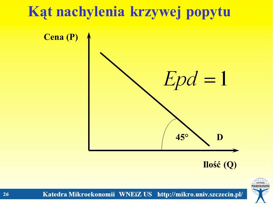 Katedra Mikroekonomii WNEiZ US http://mikro.univ.szczecin.pl/ 26 Cena (P) Ilość (Q) D Kąt nachylenia krzywej popytu 45°