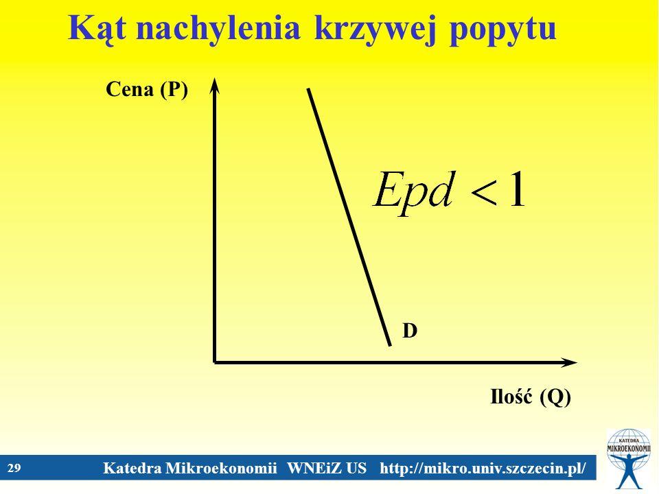 Katedra Mikroekonomii WNEiZ US http://mikro.univ.szczecin.pl/ 29 Cena (P) Ilość (Q) D Kąt nachylenia krzywej popytu