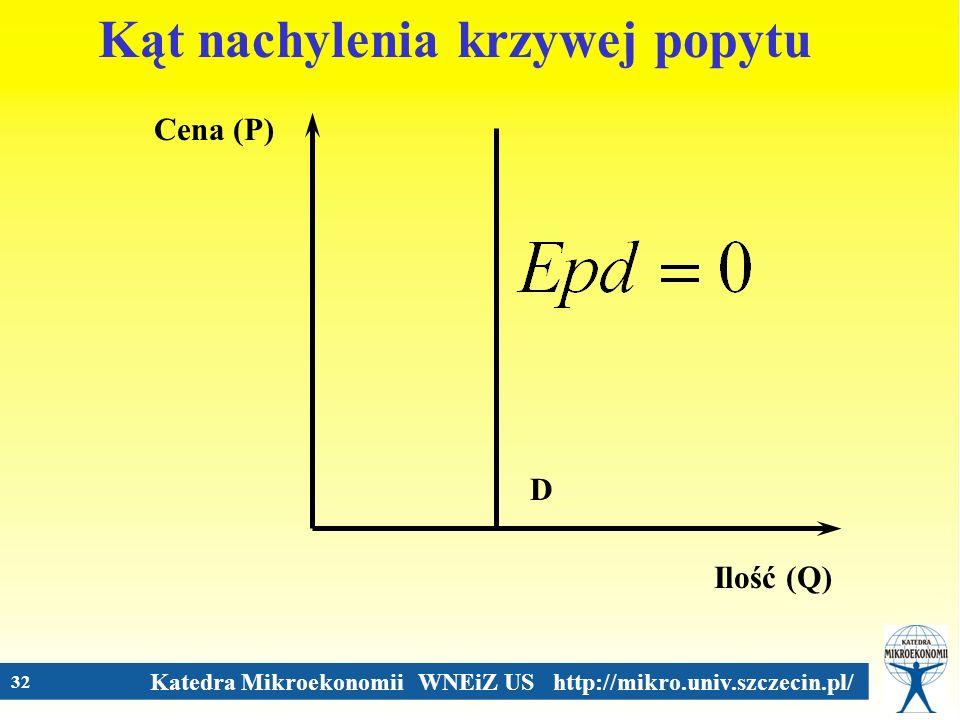 Katedra Mikroekonomii WNEiZ US http://mikro.univ.szczecin.pl/ 32 Cena (P) Ilość (Q) D Kąt nachylenia krzywej popytu