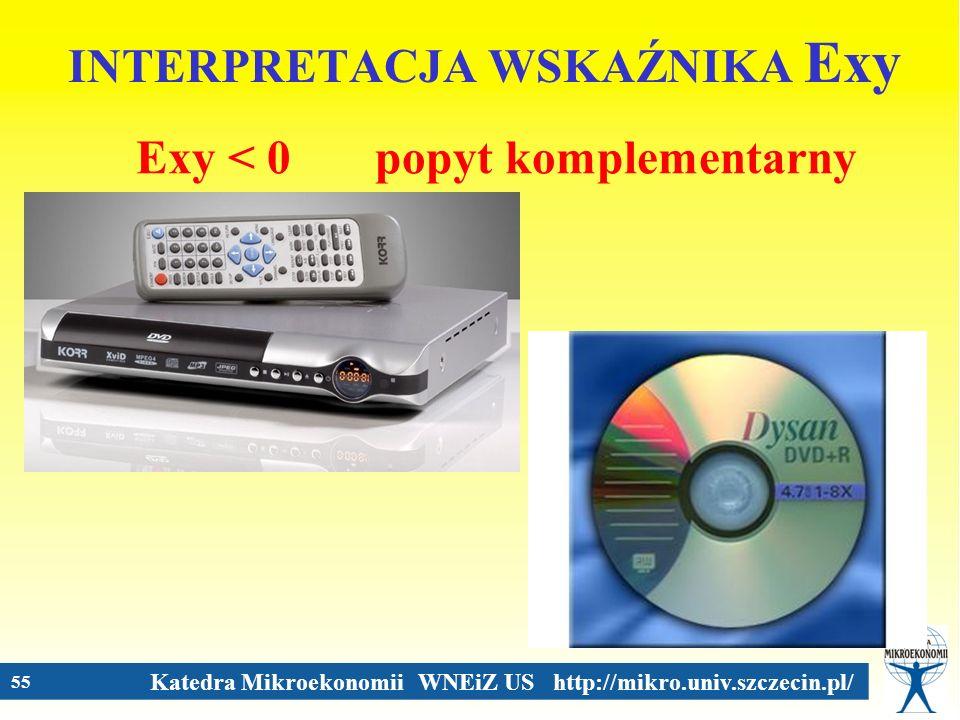Katedra Mikroekonomii WNEiZ US http://mikro.univ.szczecin.pl/ 55 INTERPRETACJA WSKAŹNIKA Exy Exy < 0 popyt komplementarny