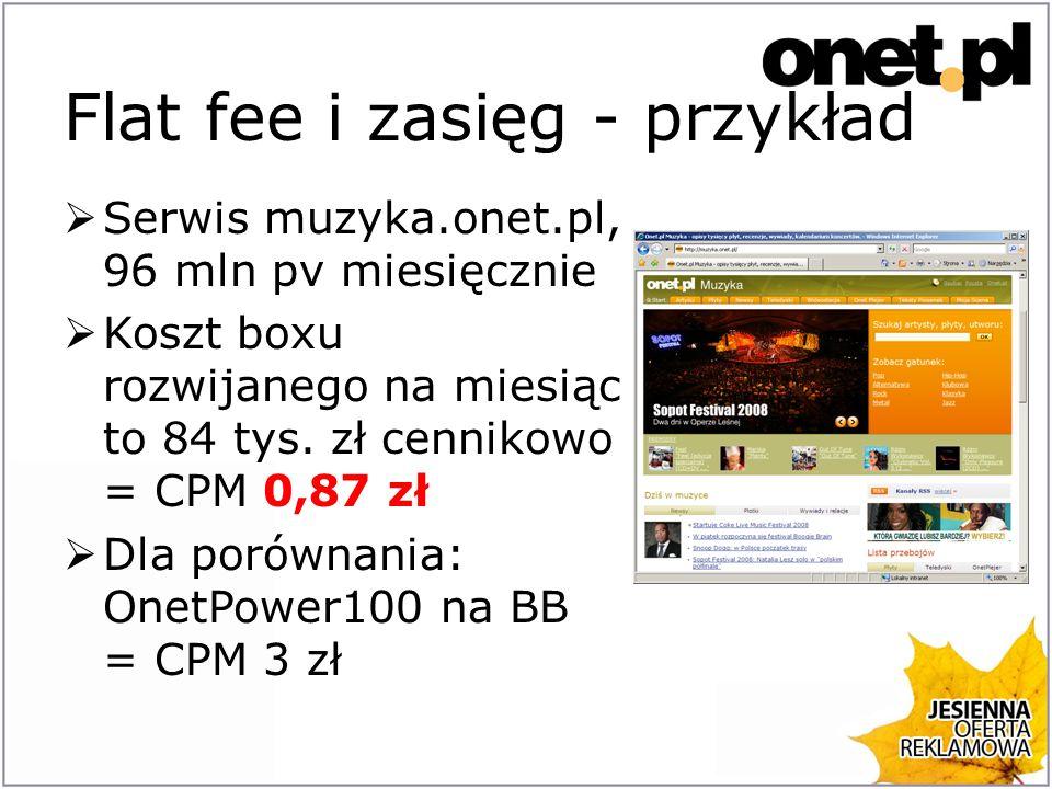 Flat fee i koszt dotarcia Zasięg serwisu to 6,7 mln uu Dotarcie do 1000 użytkowników przy pomocy boxu rozwijanego: 12,55 zł Dla porównania: Pakiet zasięgowy 6 mln uu = CPM 14,25 zł