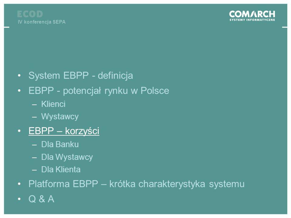 IV konferencja SEPA System EBPP - definicja EBPP - potencjał rynku w Polsce –Klienci –Wystawcy EBPP – korzyści –Dla Banku –Dla Wystawcy –Dla Klienta P