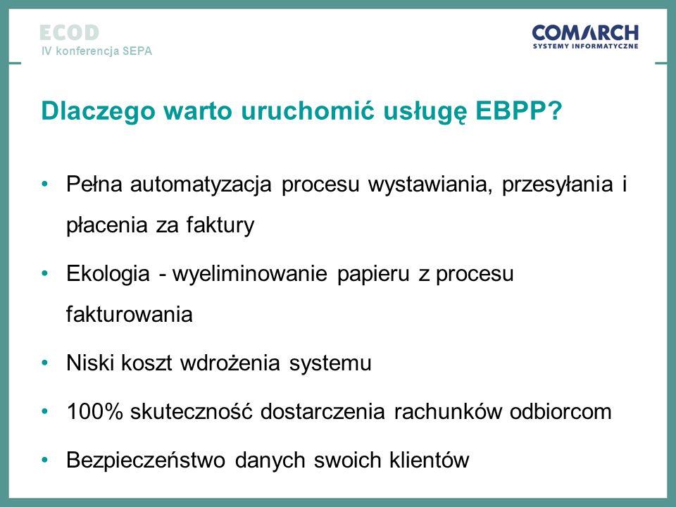 IV konferencja SEPA Dlaczego warto uruchomić usługę EBPP? Pełna automatyzacja procesu wystawiania, przesyłania i płacenia za faktury Ekologia - wyelim