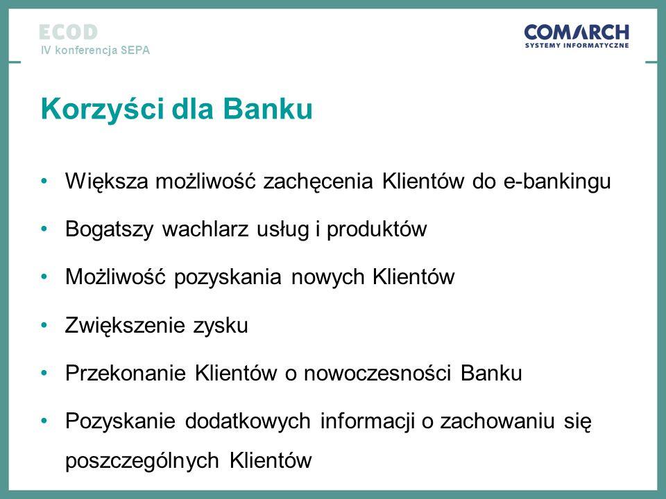 IV konferencja SEPA Korzyści dla Banku Większa możliwość zachęcenia Klientów do e-bankingu Bogatszy wachlarz usług i produktów Możliwość pozyskania no