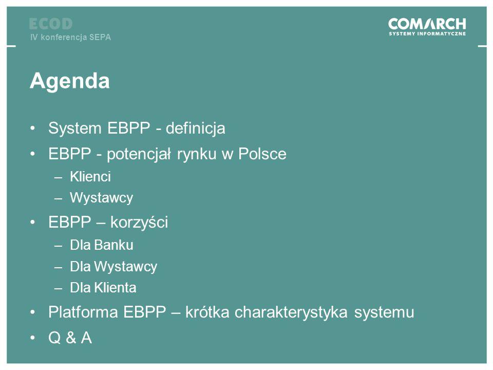 IV konferencja SEPA Agenda System EBPP - definicja EBPP - potencjał rynku w Polsce –Klienci –Wystawcy EBPP – korzyści –Dla Banku –Dla Wystawcy –Dla Kl
