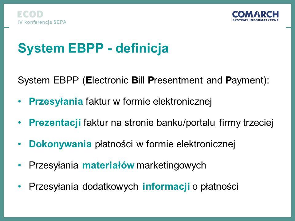 IV konferencja SEPA System EBPP - definicja System EBPP (Electronic Bill Presentment and Payment): Przesyłania faktur w formie elektronicznej Prezenta