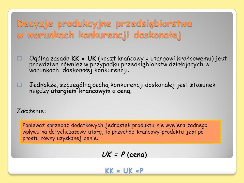 Decyzje produkcyjne przedsiębiorstwa w warunkach konkurencji doskonałej Ogólna zasada KK = UK (koszt krańcowy = utargowi krańcowemu) jest prawdziwa ró