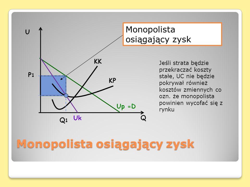 Monopolista osiągający zysk Q U Uk Up =D KP KK Q1Q1 P1P1 Monopolista osiągający zysk Jeśli strata będzie przekraczać koszty stałe, UC nie będzie pokry