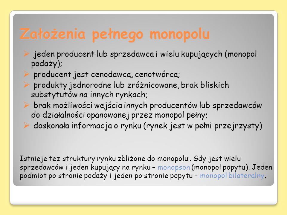 Założenia pełnego monopolu jeden producent lub sprzedawca i wielu kupujących (monopol podaży); producent jest cenodawcą, cenotwórcą; produkty jednorod