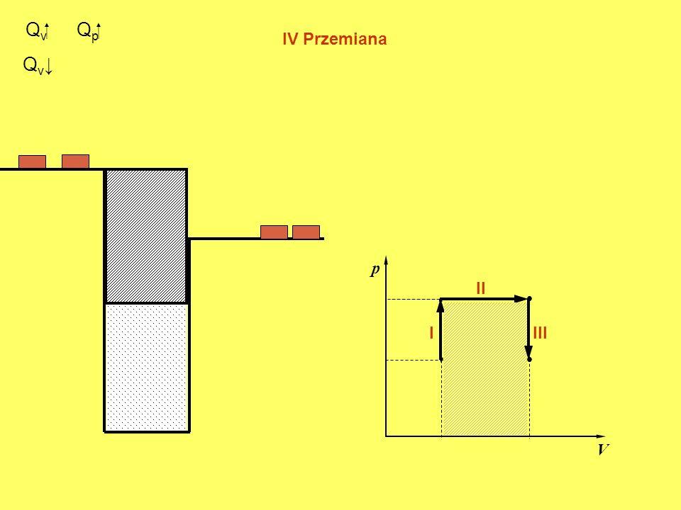 IV Przemiana Q v. p V. I II Q p III Q v