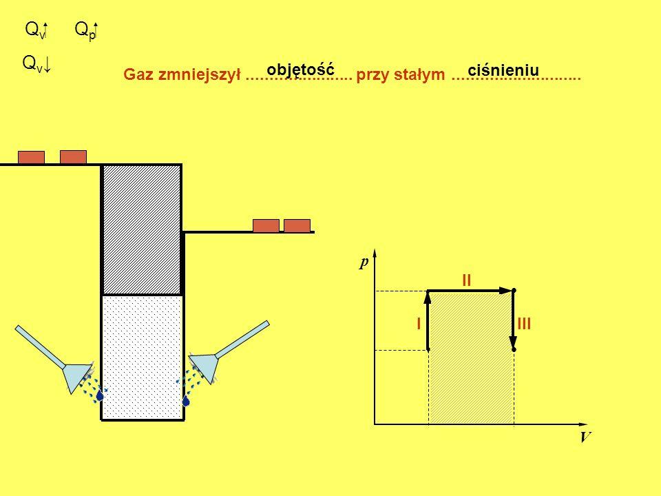 . p V. I II Q p III Q v Gaz zmniejszył....................... przy stałym............................ objętość ciśnieniu