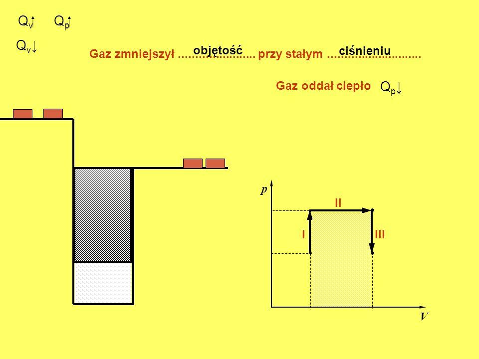 Q v. p V. I II Q p III Q v Gaz oddał ciepło Q p Gaz zmniejszył....................... przy stałym............................ objętość ciśnieniu
