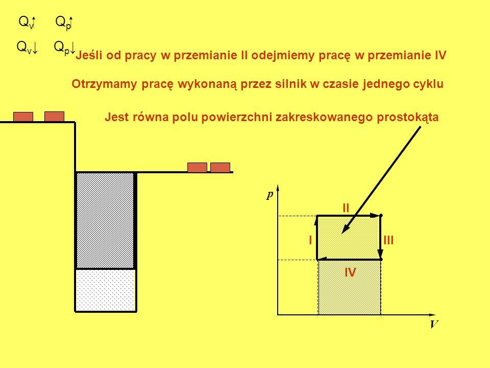 Q v. p V. I II Q p III Q v Jeśli od pracy w przemianie II odejmiemy pracę w przemianie IV Q p IV Otrzymamy pracę wykonaną przez silnik w czasie jedneg