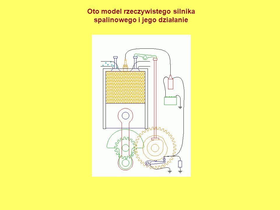 Oto model rzeczywistego silnika spalinowego i jego działanie