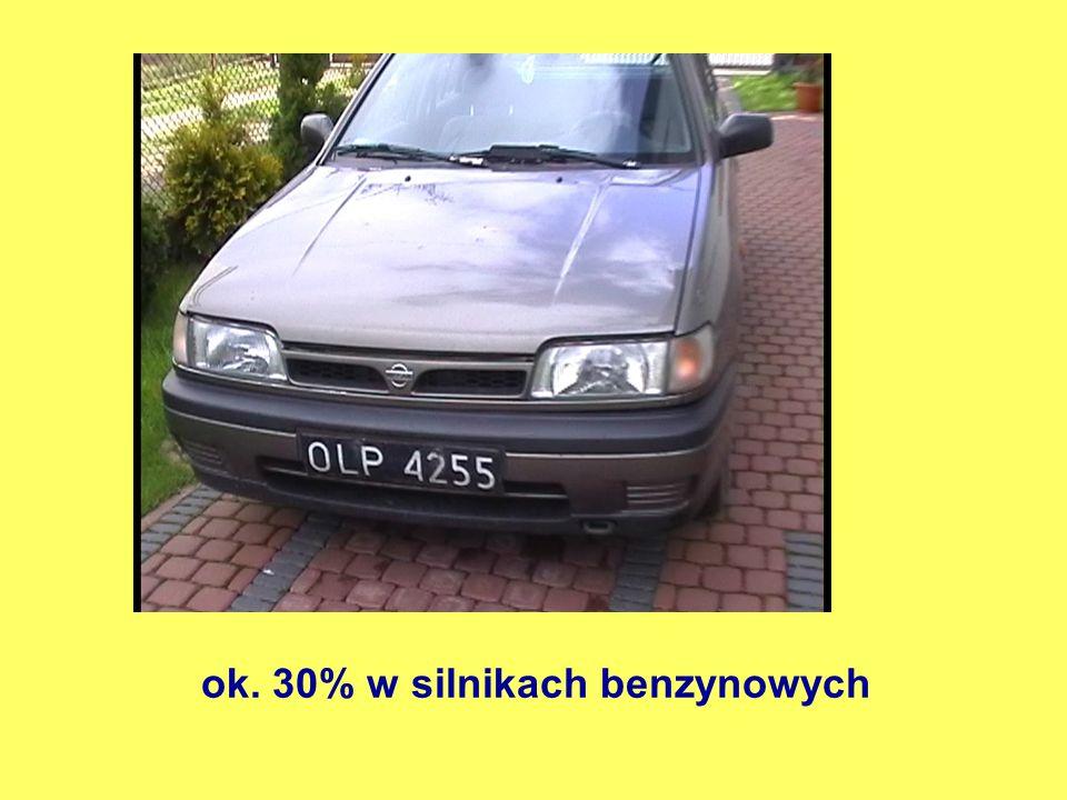 ok. 30% w silnikach benzynowych
