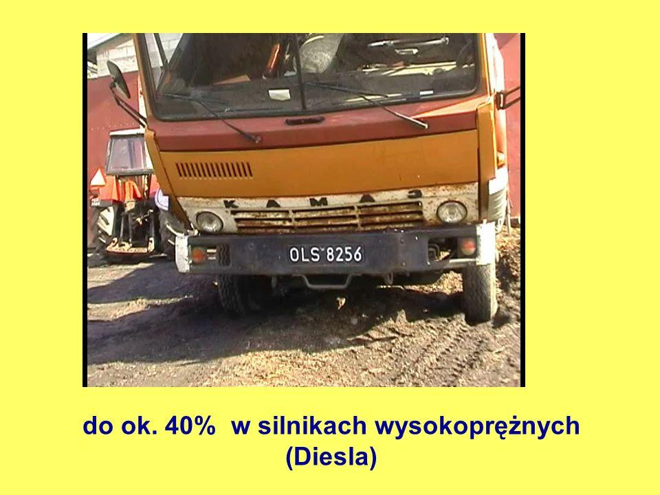 do ok. 40% w silnikach wysokoprężnych (Diesla)