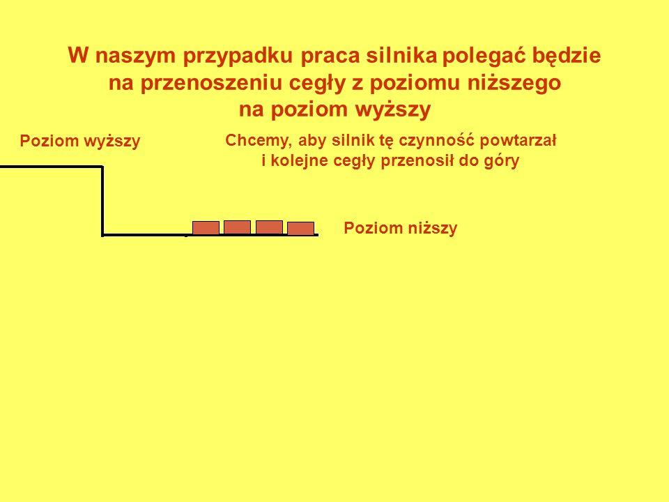 p V.I II Q p III Q v Gaz zmniejszył.......................