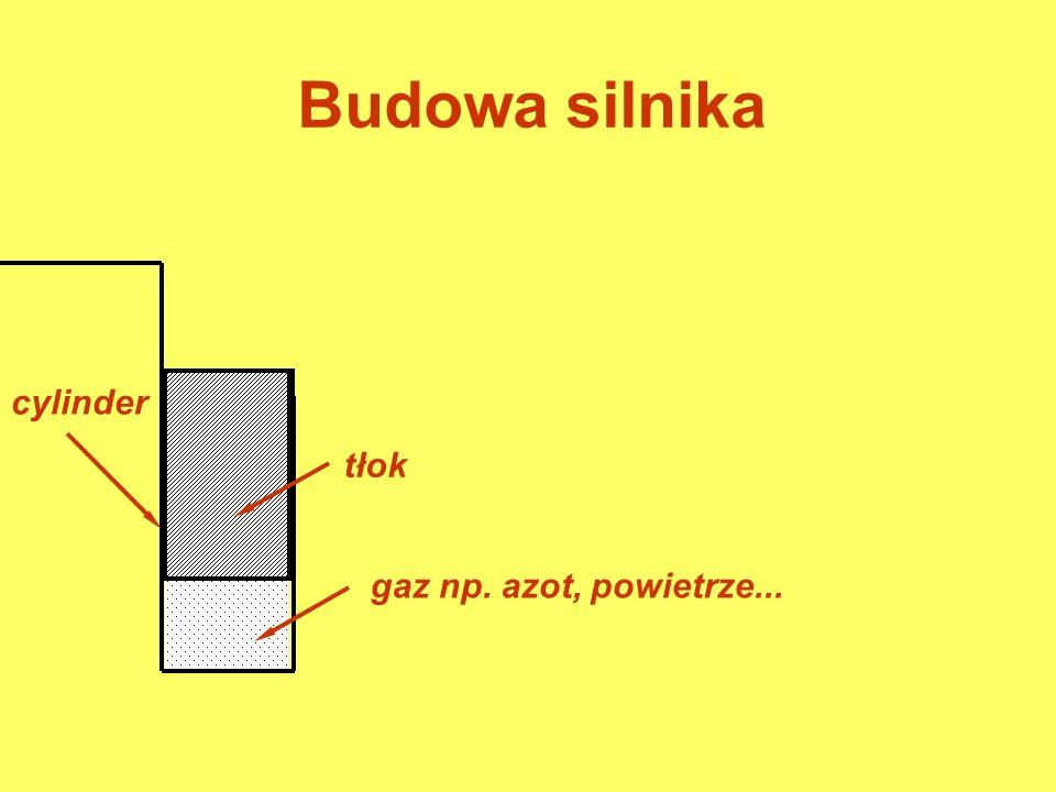 Budowa silnika gaz np. azot, powietrze... tłok cylinder