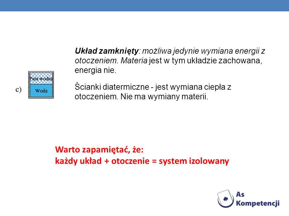 I ZASADA TERMODYNAMIKI U = Q + W U - przyrost energii wewnętrznej układu Q - ciepło dostarczone do układu W - praca wykonana nad układem
