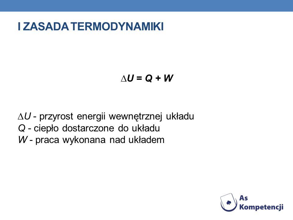 TERMODYNAMIKA CHEMICZNA Termodynamika chemiczna – dział chemii fizycznej, stosujący zasady termodynamiki do badań reakcji chemicznych i procesów fizykochemicznych, wykorzystujący fenomenologiczne pojęcia potencjału chemicznego i aktywności składników układu w celu określania kierunku przemian, zmierzających do stanu termodynamicznej równowagi, oraz energetycznych efektów tych przemian – ilości energii, wymienianej między badanym układem i jego otoczeniem (ciepło i praca).