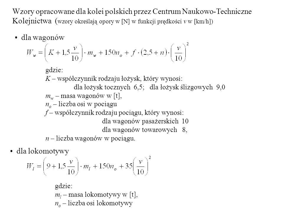Wzory opracowane dla kolei polskich przez Centrum Naukowo-Techniczne Kolejnictwa ( wzory określają opory w [N] w funkcji prędkości v w [km/h]) dla wag