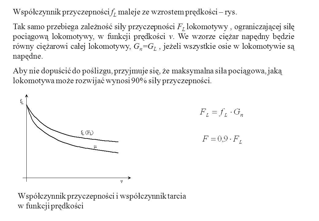 Współczynnik przyczepności f L maleje ze wzrostem prędkości – rys. Tak samo przebiega zależność siły przyczepności F L lokomotywy, ograniczającej siłę