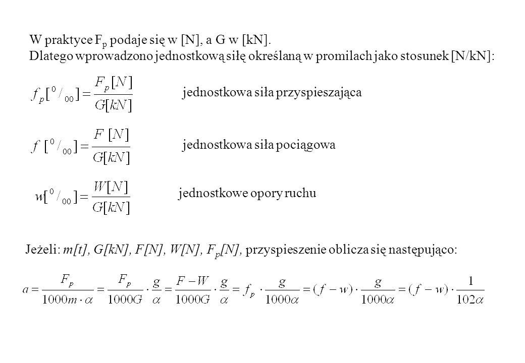 W praktyce F p podaje się w [N], a G w [kN]. Dlatego wprowadzono jednostkową siłę określaną w promilach jako stosunek [N/kN]: jednostkowa siła przyspi