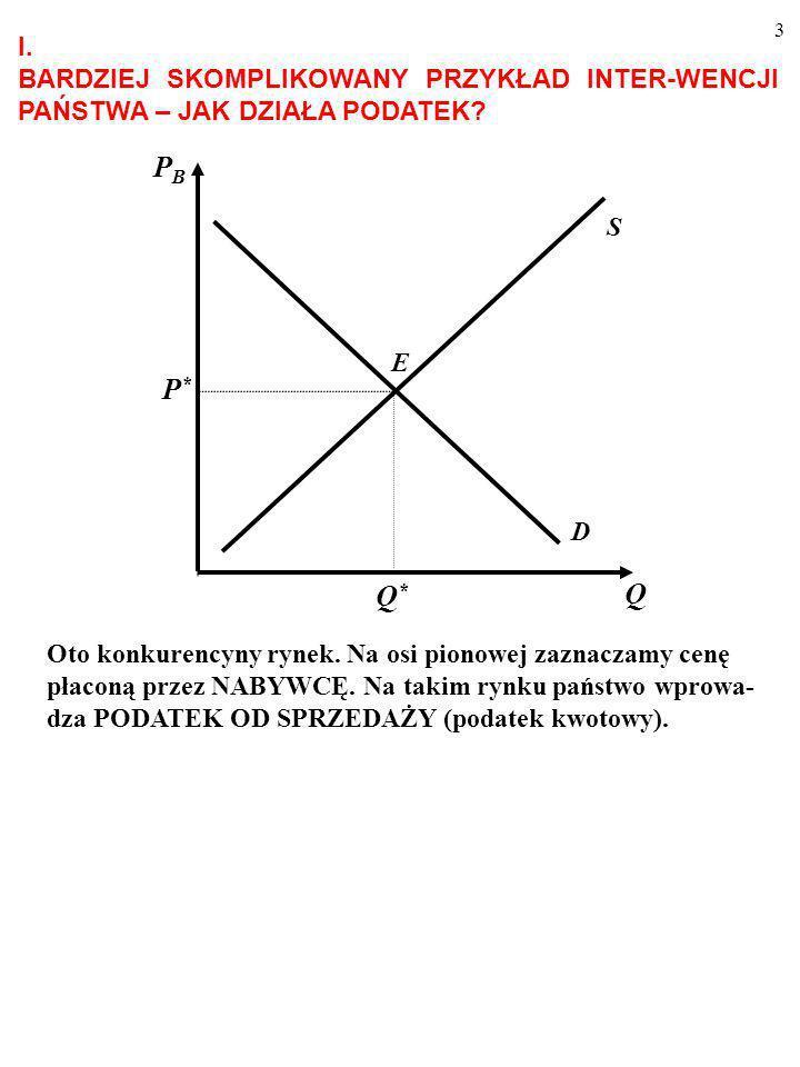 Linia podaży, S, kawioru jest dana równaniem Q=P–2.