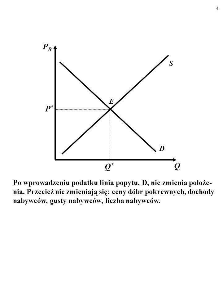 4 D S E Q PBPB P*P* Q*Q* Po wprowadzeniu podatku linia popytu, D, nie zmienia położe- nia.