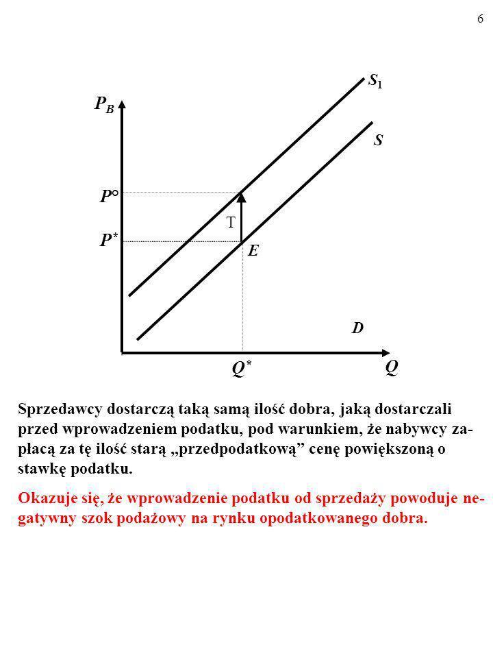 56 Liniowa funkcja popytu a elastyczność (Q 1 =aP+b) Cena (P) gb/sztuka Zapotrzebowanie (Q 1 ) (tys.