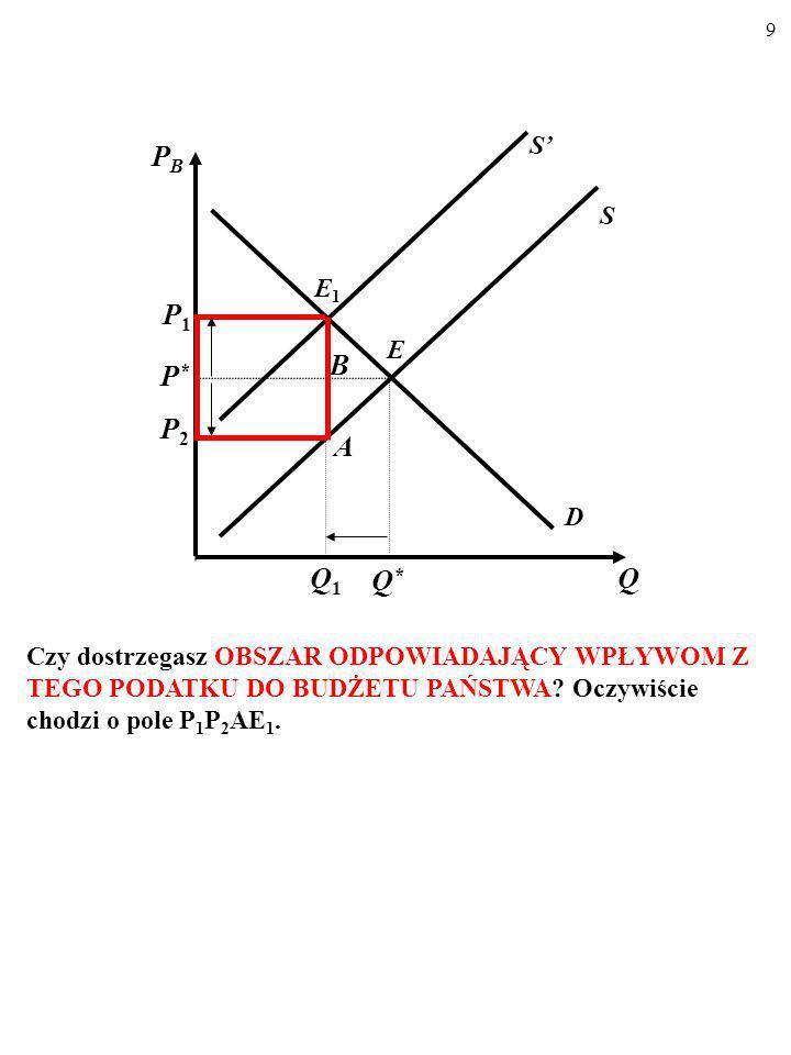 49 -1/10:1/cbm = 0