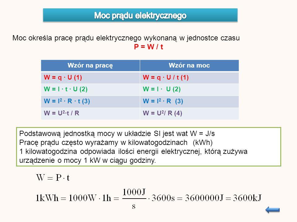 Moc określa pracę prądu elektrycznego wykonaną w jednostce czasu P = W / t Wzór na pracęWzór na moc W = q U (1)W = q U / t (1) W = I t U (2)W = I U (2) W = I 2 R t (3)W = I 2 R (3) W = U 2 t / RW = U 2 / R (4) Podstawową jednostką mocy w układzie SI jest wat W = J/s Pracę prądu często wyrażamy w kilowatogodzinach (kWh) 1 kilowatogodzina odpowiada ilości energii elektrycznej, którą zużywa urządzenie o mocy 1 kW w ciągu godziny.