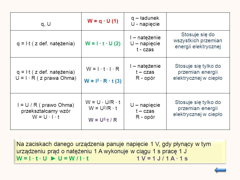 q, U W = q U (1) q – ładunek U - napięcie q = It ( z def.