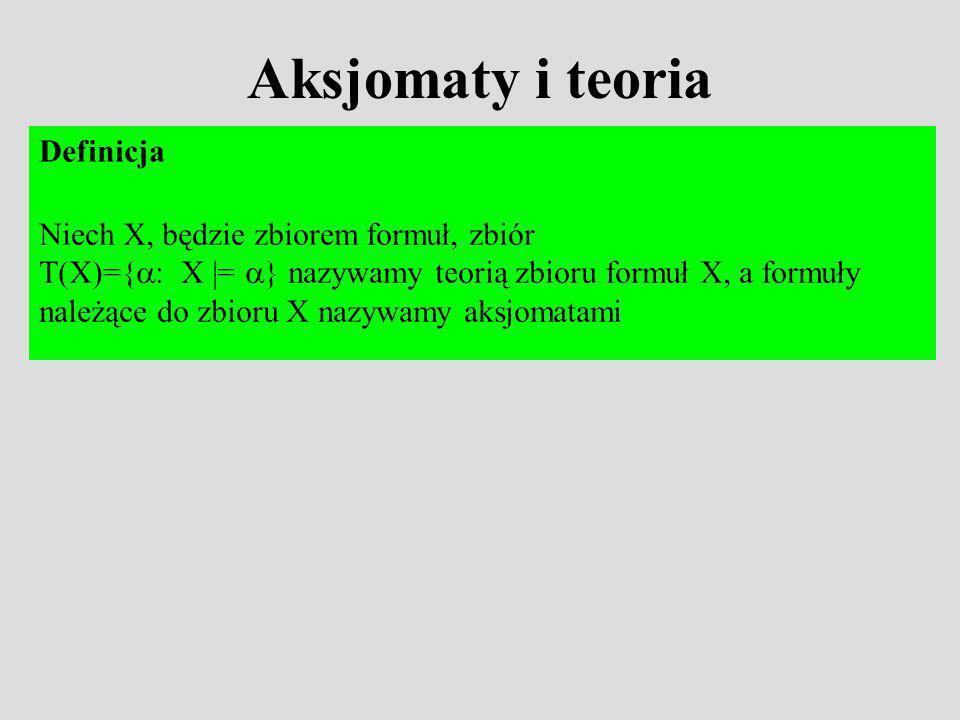 Aksjomaty i teoria Definicja Niech X, będzie zbiorem formuł, zbiór T(X)={ : X |= } nazywamy teorią zbioru formuł X, a formuły należące do zbioru X nazywamy aksjomatami