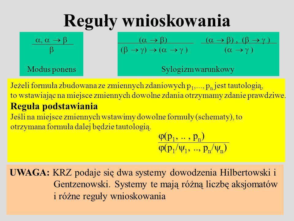 Reguły wnioskowania UWAGA: KRZ podaje się dwa systemy dowodzenia Hilbertowski i Gentzenowski.