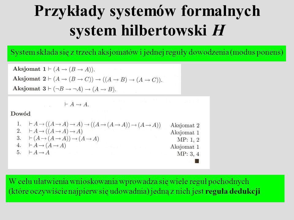 Przykłady systemów formalnych system hilbertowski H System składa się z trzech aksjomatów i jednej reguły dowodzenia (modus ponens) W celu ułatwienia wnioskowania wprowadza się wiele reguł pochodnych (które oczywiście najpierw się udowadnia) jedną z nich jest reguła dedukcji