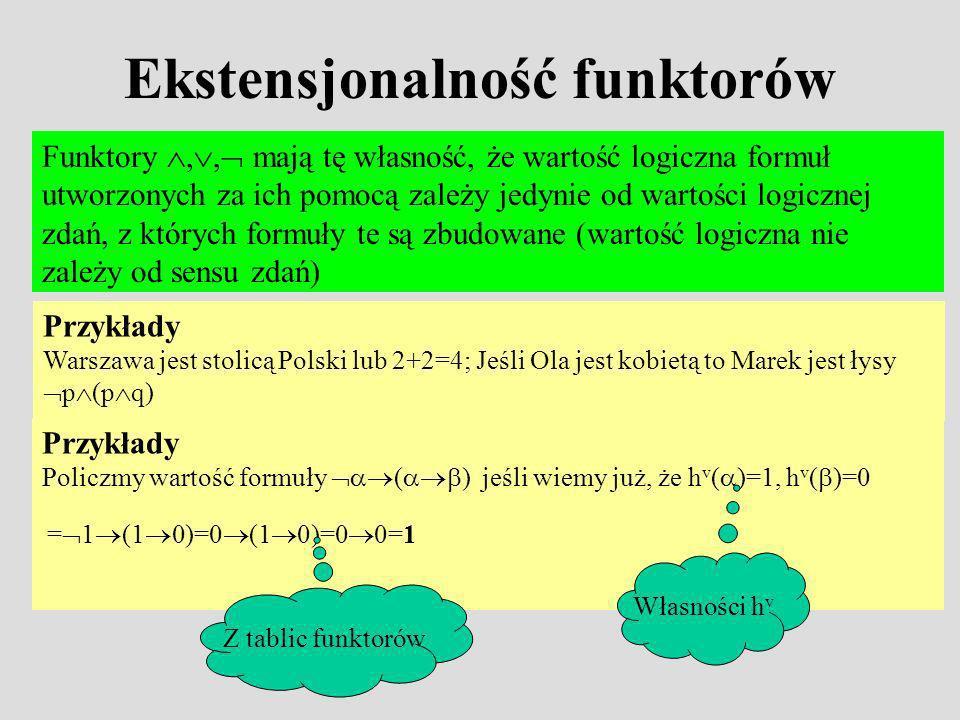 Ekstensjonalność funktorów Funktory,, mają tę własność, że wartość logiczna formuł utworzonych za ich pomocą zależy jedynie od wartości logicznej zdań, z których formuły te są zbudowane (wartość logiczna nie zależy od sensu zdań) Przykłady Warszawa jest stolicą Polski lub 2+2=4; Jeśli Ola jest kobietą to Marek jest łysy p (p q) Przykłady Policzmy wartość formuły ( ) jeśli wiemy już, że h v ( )=1, h v ( )=0 h v ( ( ))=h v ( ) h v ( )= h v ( ) (h v ( ) h v ( )) = = 1 (1 0)=0 (1 0)=0 0=1 Własności h v Z tablic funktorów