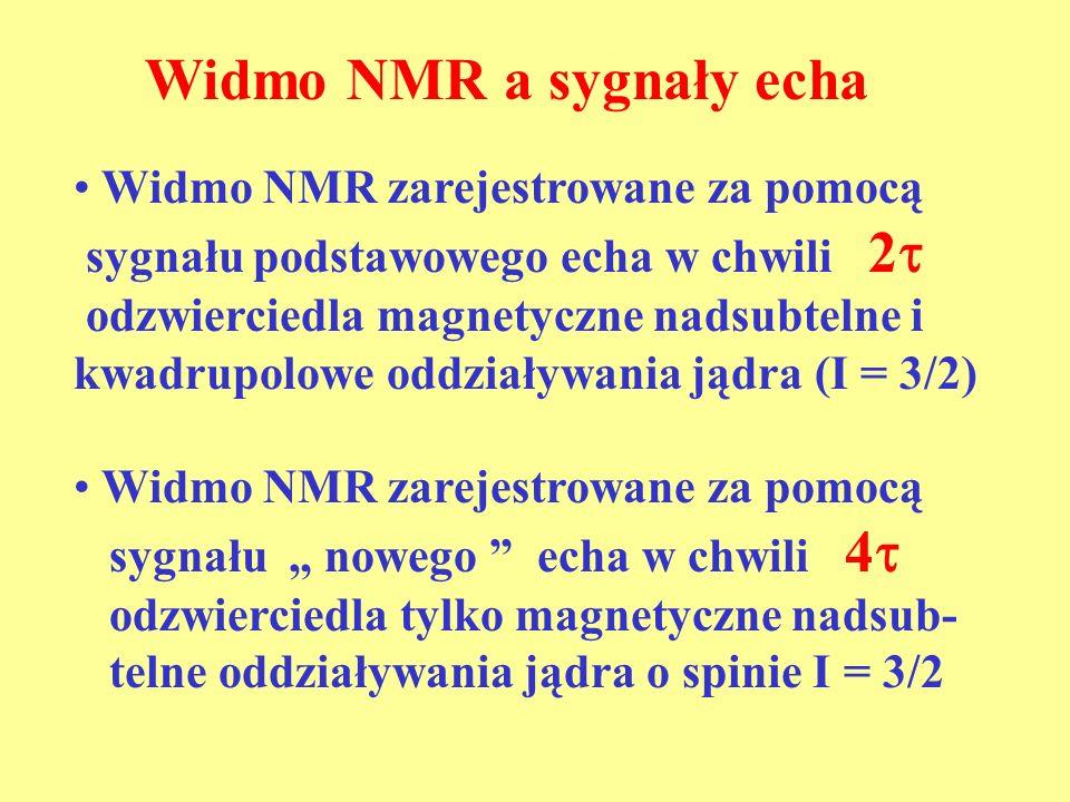Widmo NMR a sygnały echa Widmo NMR zarejestrowane za pomocą sygnału podstawowego echa w chwili 2 odzwierciedla magnetyczne nadsubtelne i kwadrupolowe