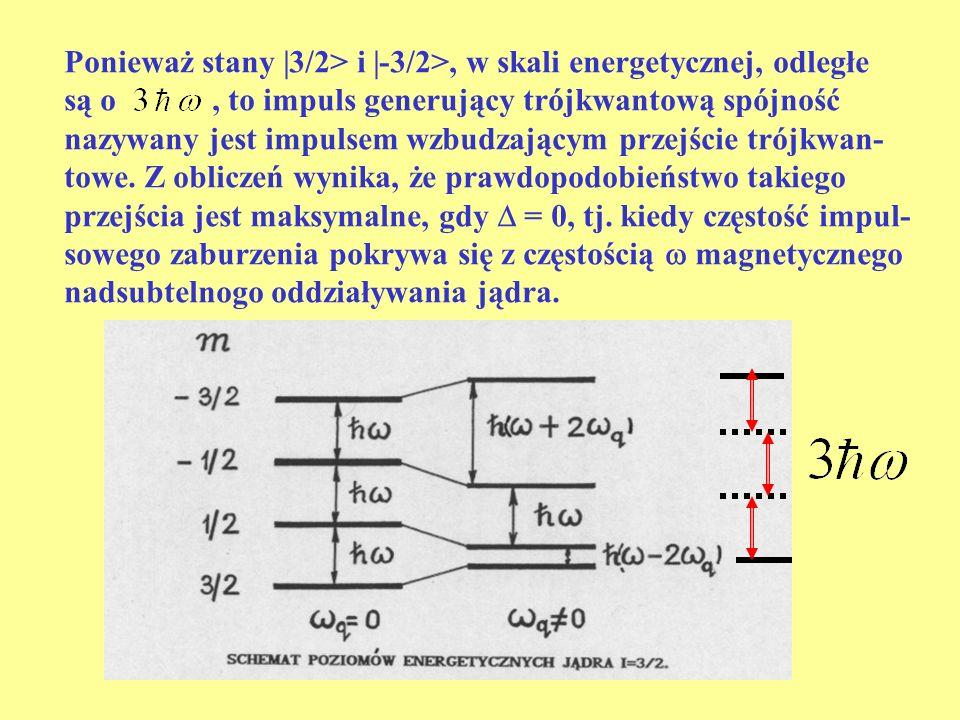 Ponieważ stany |3/2> i |-3/2>, w skali energetycznej, odległe są o, to impuls generujący trójkwantową spójność nazywany jest impulsem wzbudzającym prz