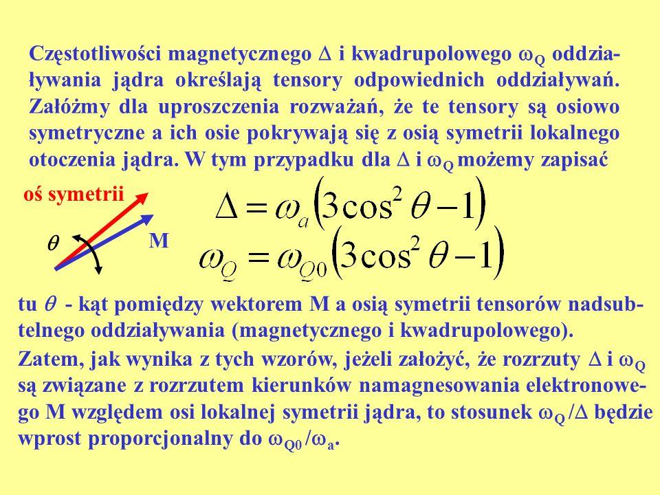 Częstotliwości magnetycznego i kwadrupolowego Q oddzia- ływania jądra określają tensory odpowiednich oddziaływań. Załóżmy dla uproszczenia rozważań, ż