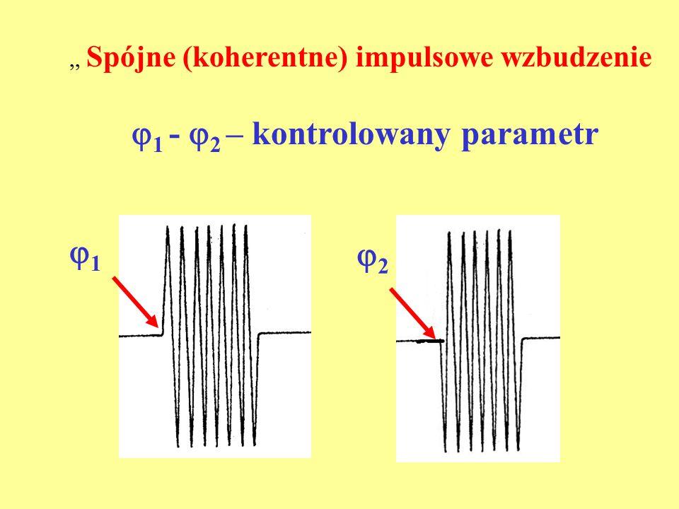 ,, Spójne (koherentne) impulsowe wzbudzenie 1 - 2 – kontrolowany parametr 1 2