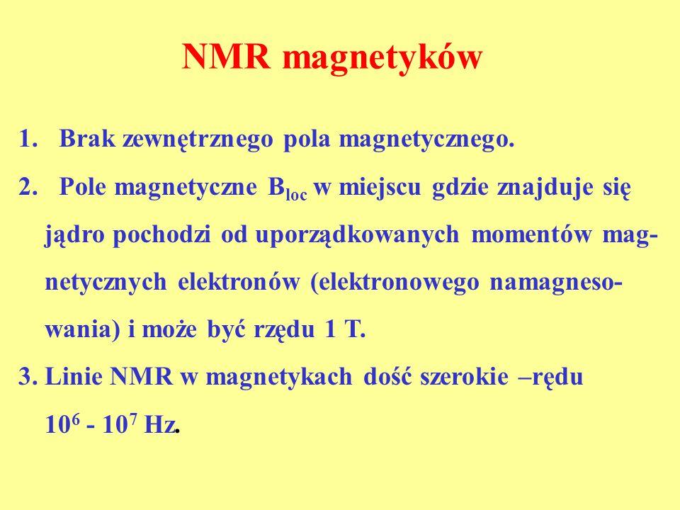 1. Brak zewnętrznego pola magnetycznego. 2. Pole magnetyczne B loc w miejscu gdzie znajduje się jądro pochodzi od uporządkowanych momentów mag- netycz