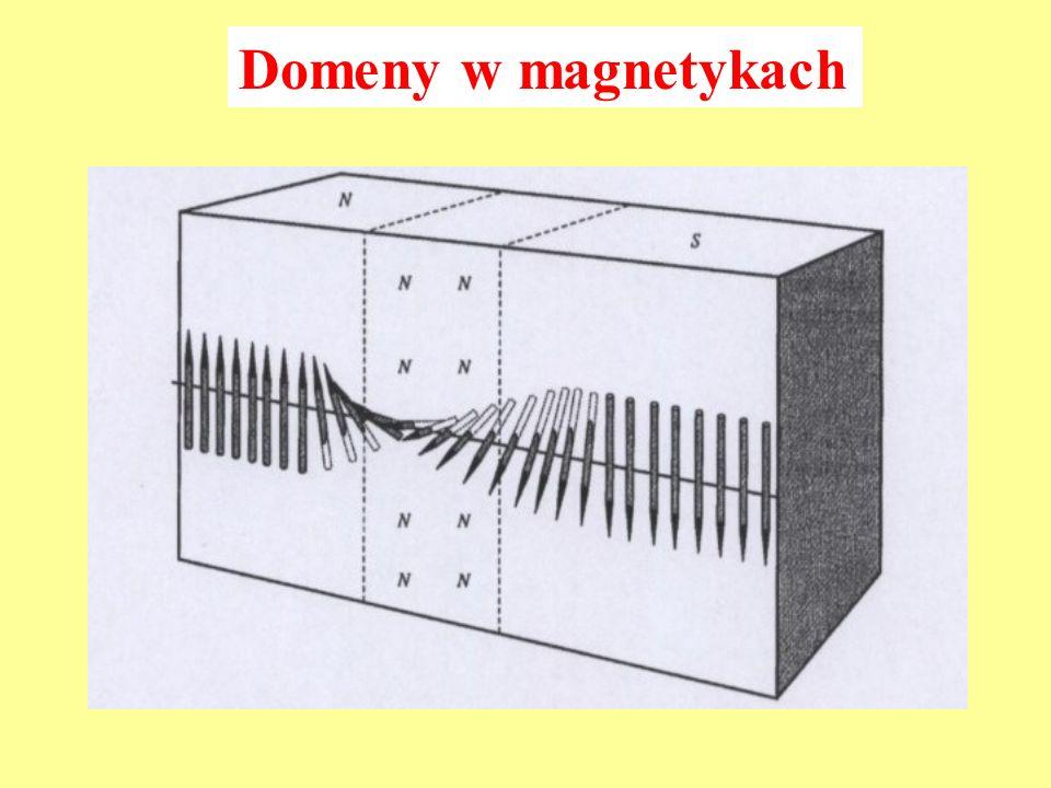 Warunki obserwacji echa na 4 Czas trwania (szerokość) pierwszego impulsu musi być ~ w dwa razy większa od szerokości drugiego impulsu Amplituda impulsów radiowych (z uwzględ- nieniem współczynnika ) musi być rzędu stałej kwadrupolowego oddziaływania jądra