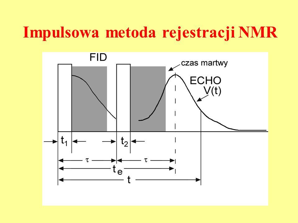 Dwuimpulsowa sekwencja I.Solomon, Phys.Rev. (1958) Tu, gdzie - częstość zapełnienia impulsu