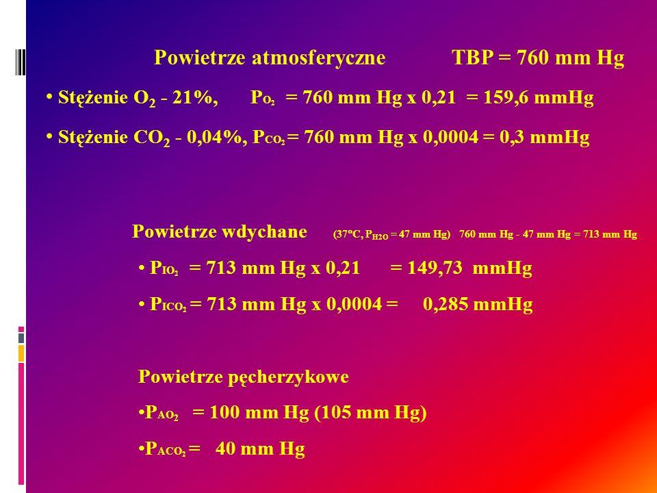 Powietrze atmosferyczne TBP = 760 mm Hg Stężenie O 2 - 21%, P O 2 = 760 mm Hg x 0,21 = 159,6 mmHg Stężenie CO 2 - 0,04%, P CO 2 = 760 mm Hg x 0,0004 =