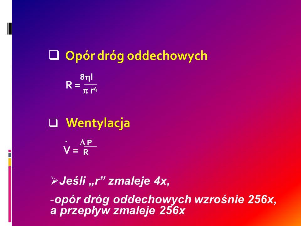Opór dróg oddechowych 8 l R = r 4 Wentylacja. P V = R Jeśli r zmaleje 4x, -opór dróg oddechowych wzrośnie 256x, a przepływ zmaleje 256x