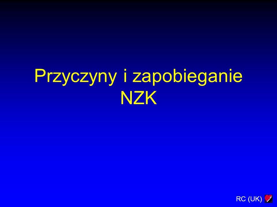 RC (UK) Cele Zrozumieć: Przyczyny NZK u dorosłych Jak rozpoznać pacjenta zagrożonego NZK Zasady działania zespołów resuscytacyjnych Zasady postępowania w stanach bezpośredniego zagrożenia NZK