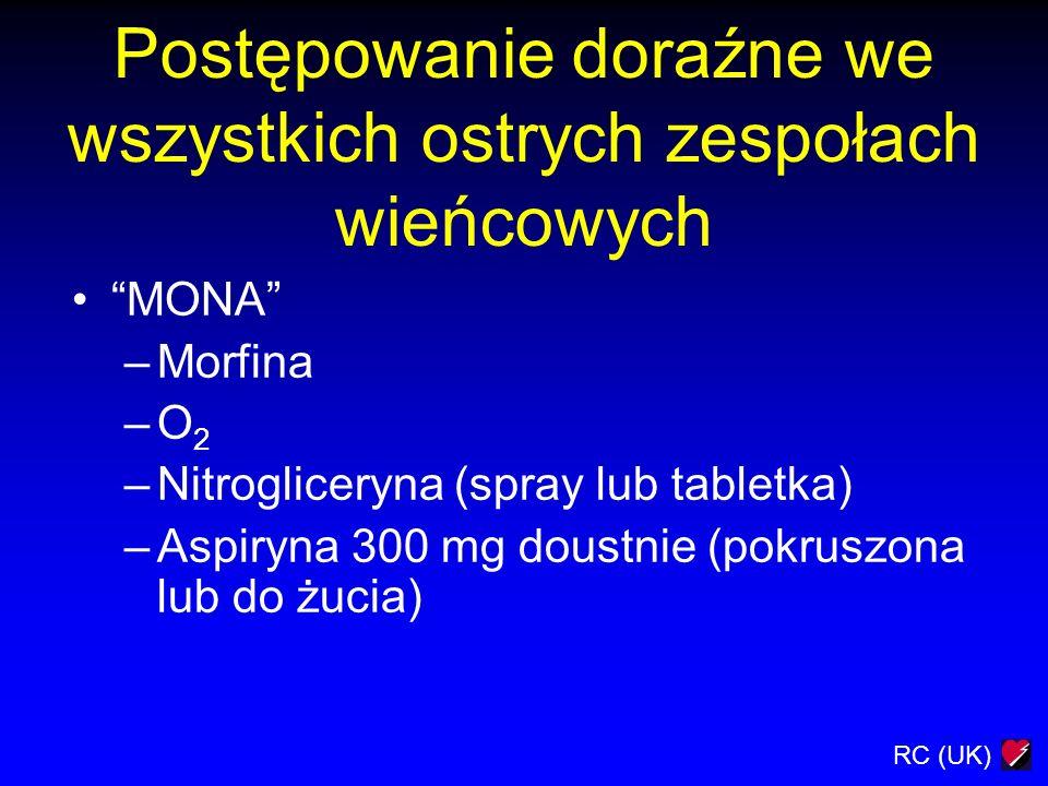 RC (UK) Postępowanie doraźne we wszystkich ostrych zespołach wieńcowych MONA –Morfina –O 2 –Nitrogliceryna (spray lub tabletka) –Aspiryna 300 mg doust