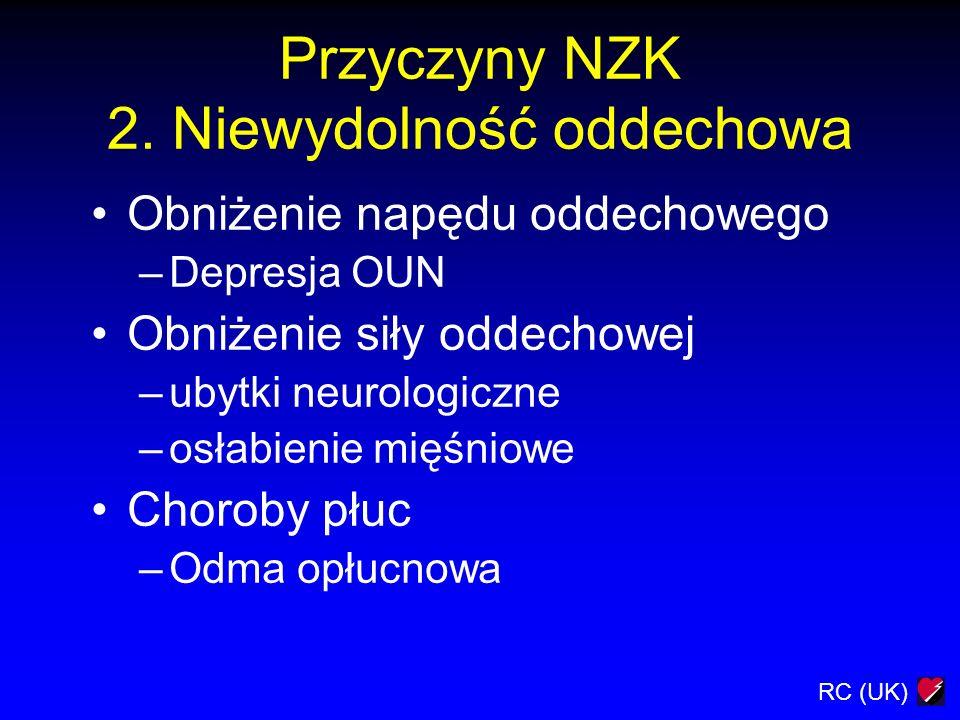 RC (UK) Przyczyny NZK 2. Niewydolność oddechowa Obniżenie napędu oddechowego –Depresja OUN Obniżenie siły oddechowej –ubytki neurologiczne –osłabienie