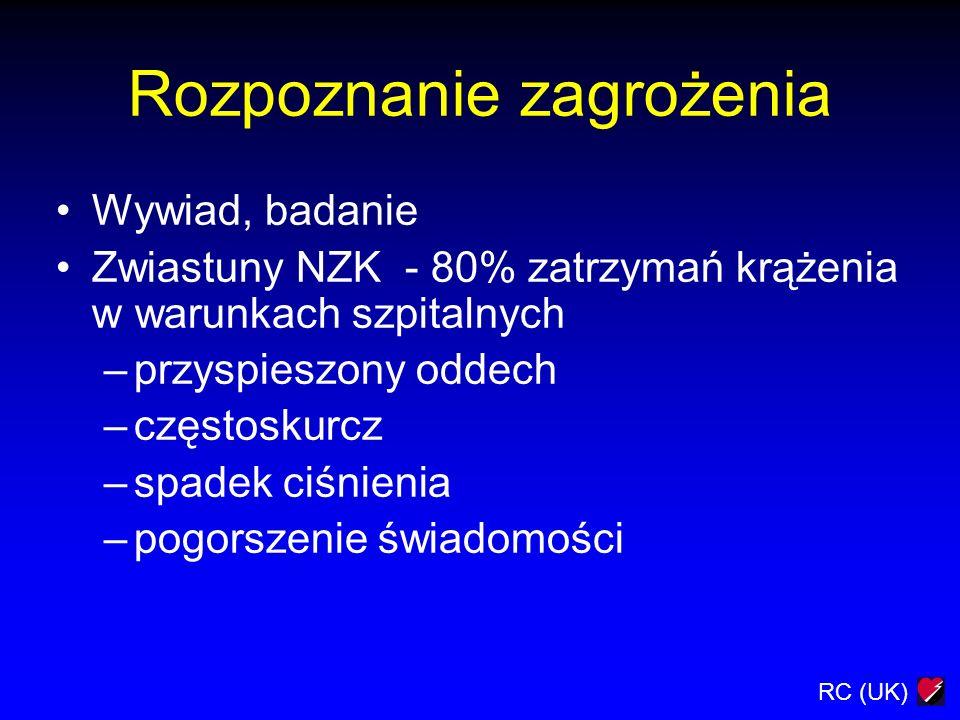 RC (UK) Postępowanie doraźne we wszystkich ostrych zespołach wieńcowych MONA –Morfina –O 2 –Nitrogliceryna (spray lub tabletka) –Aspiryna 300 mg doustnie (pokruszona lub do żucia)